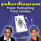PokerDiagram Poker Podcast